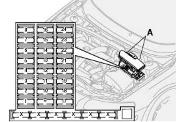 Volvo S80 2002 Fuse Box Diagram Auto Genius