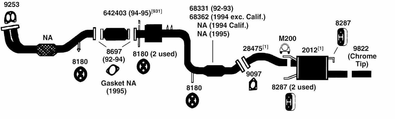20 Inspirational 2002 Hyundai Elantra Radio Wiring Diagram
