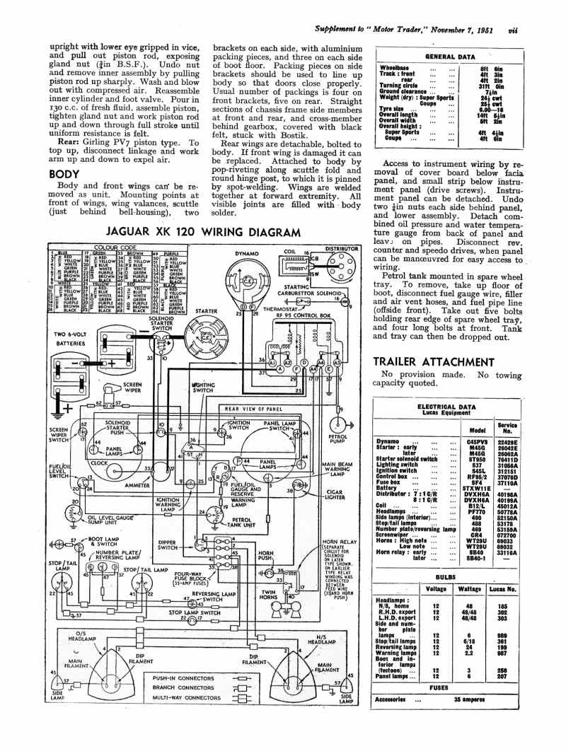 Jaguar Xk150 Wiring Diagram Best Wiring Diagrams Dare Asset Dare Asset Ekoegur Es