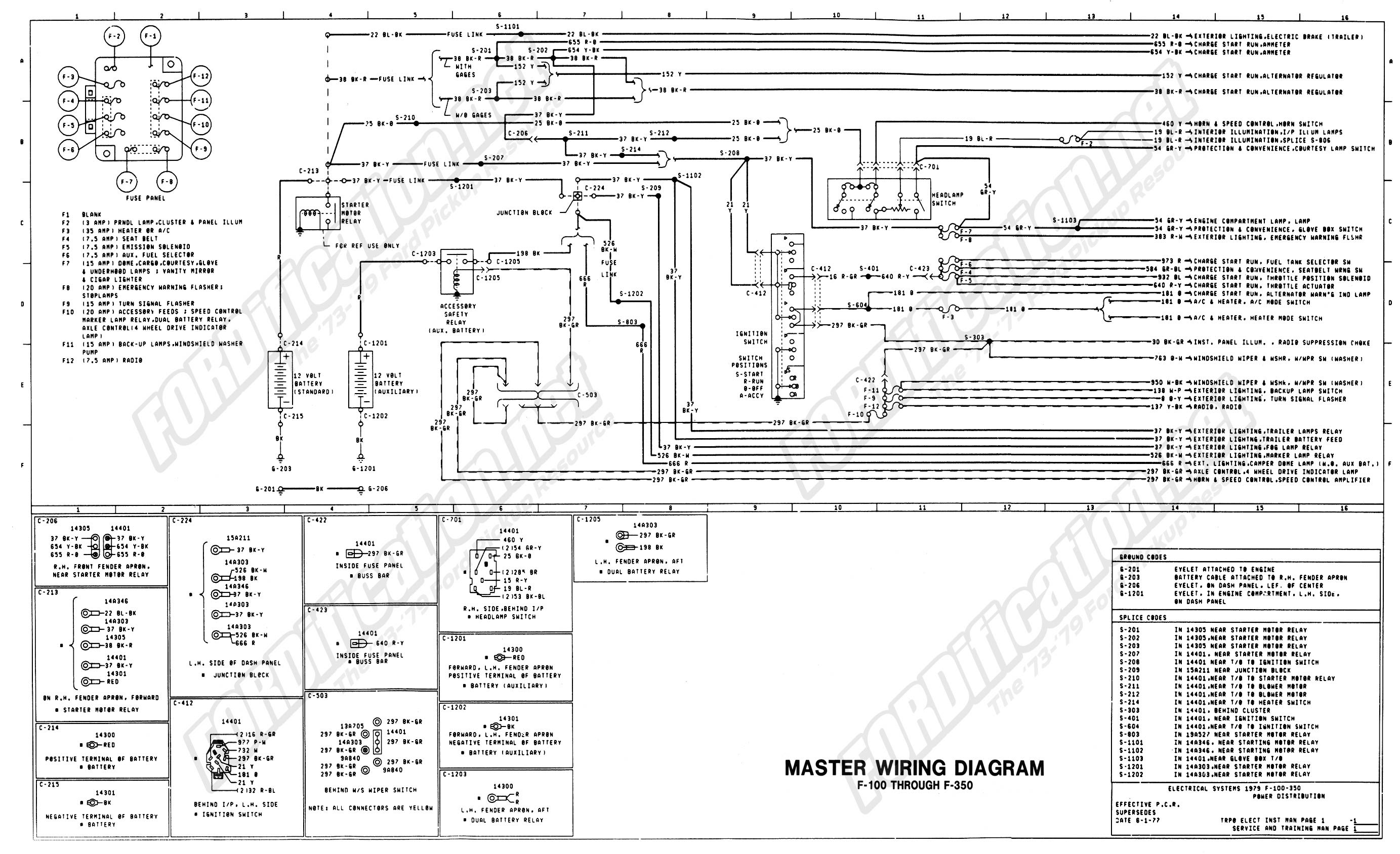 1979 F100 Ignition Switch Wiring Diagram Positions Ford Truck Enthusiasts Forums