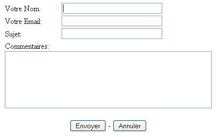 Commentinsererunformulairemailamonsiteweb Wiki Lws