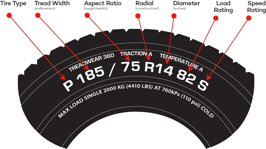 What Does Torque Mean Gearhead Terms Explained Wheels Ca