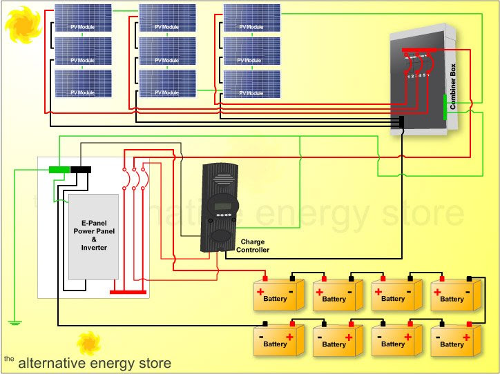 Solar Off-Grid System Schematics Explained -