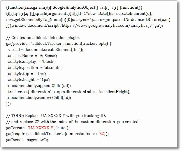 adblock analyticsjs tracking avinash