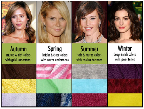 Determining Your Skin Tone | ABCs of Style.