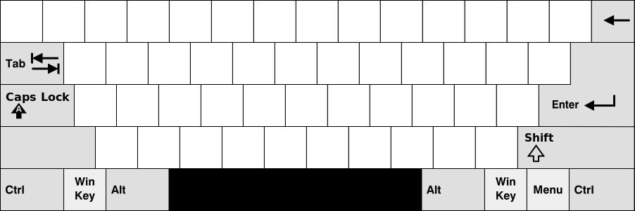 File:Blank BRSB Keyboard Layout.svg - Wikimedia Commons
