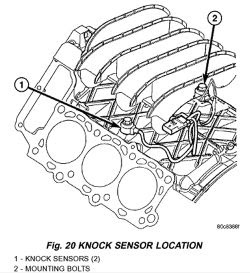 schematics and diagrams  how to replace knock sensors on
