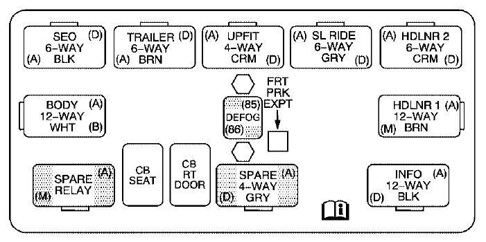 Fuse Diagram For 2005 Escalade Ext Wiring Diagram System Snow Norm Snow Norm Ediliadesign It
