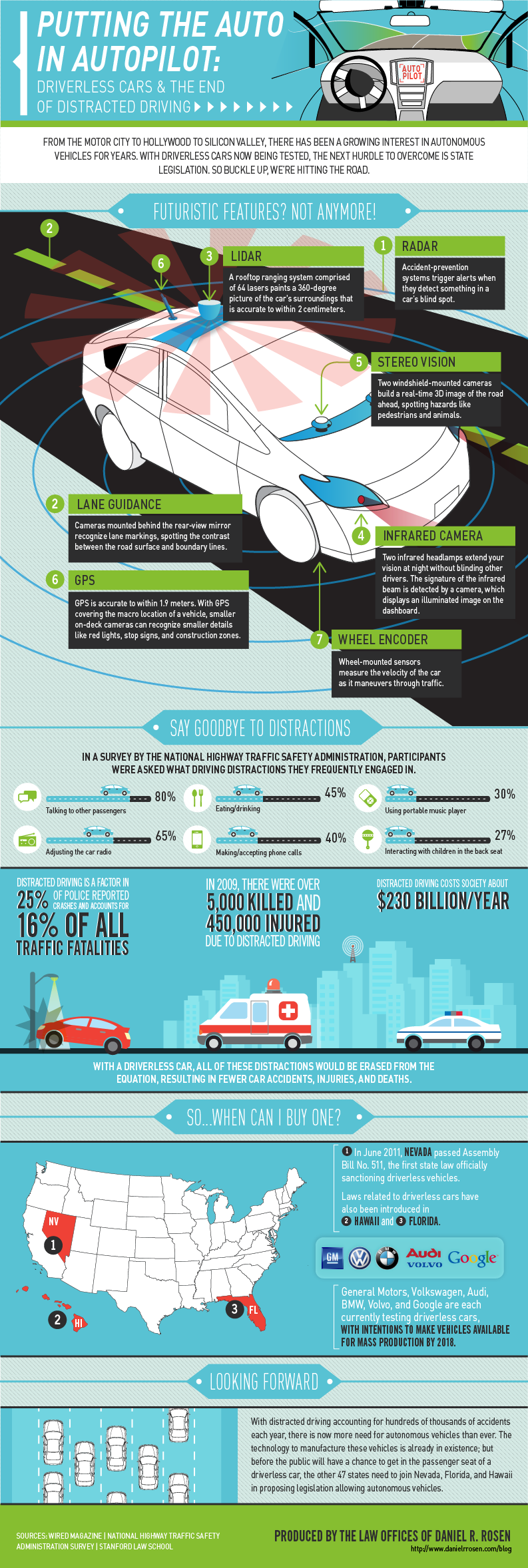 Driverless Car Technology: Facts & Features