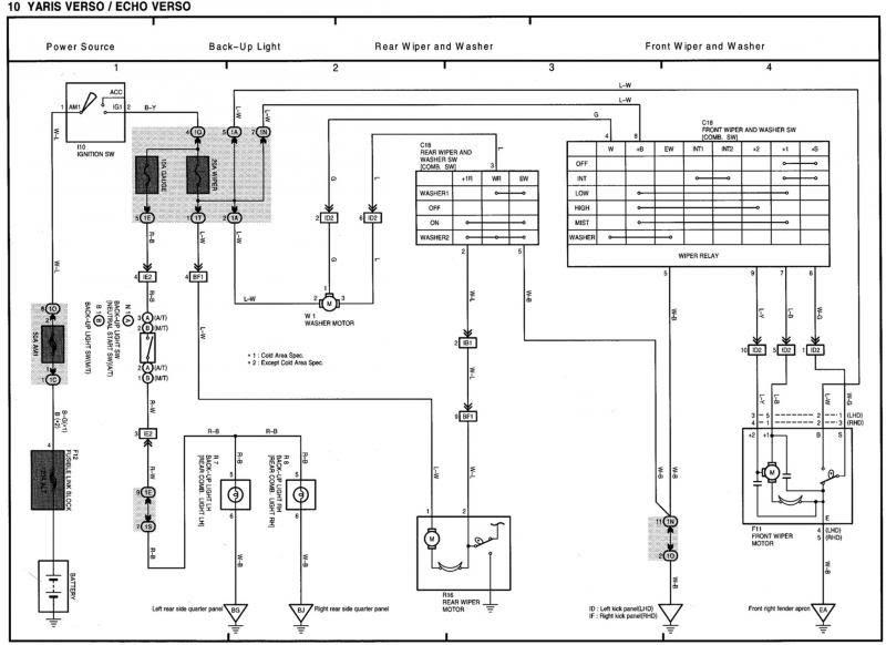 Diagram 2005 Toyota Echo Fuse Diagram Full Version Hd Quality Fuse Diagram Diagramshops2a Meninblack3 It