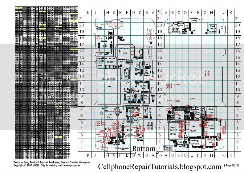 nokia x schematics  zen diagram, schematic