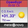 Погода от Метеоновы по г. Оренбург