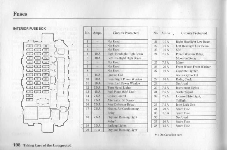 Diagram 1992 Honda Civic Fuse Diagram Full Version Hd Quality Fuse Diagram Booch Ood Mille Annonces Fr