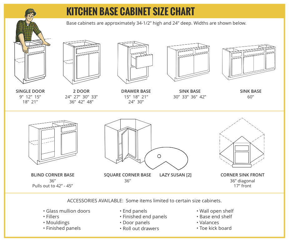 Kitchen Base Cabinet Size Chart - Builders Surplus