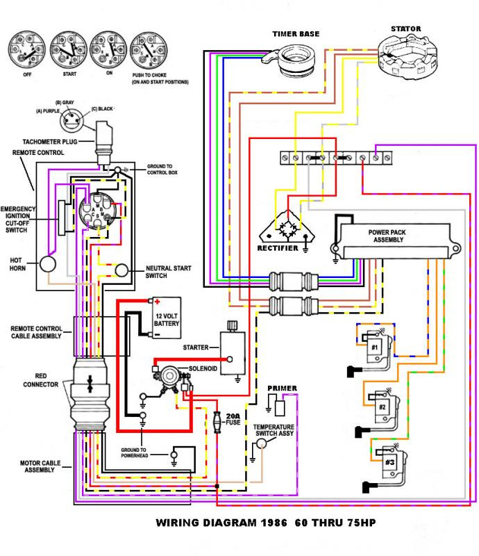 Johnson Powerpack Coil Wiring
