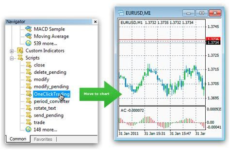 Strong trend indicator forex