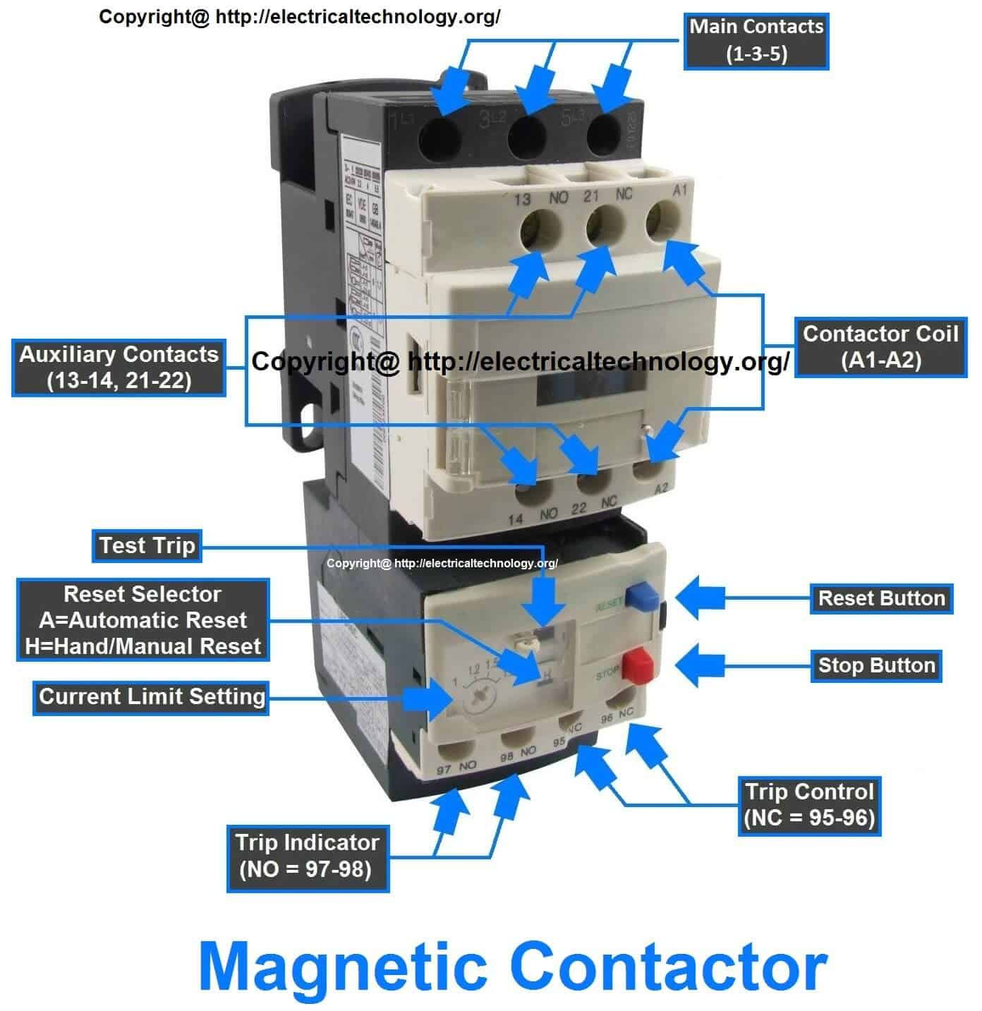 What is Electrical Contactor? Magnetic Contactors