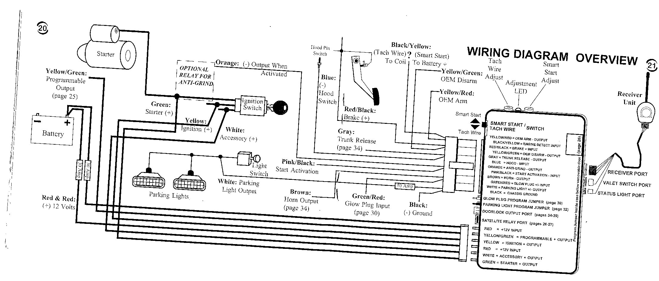 Dodge Viper Wiring Diagrams Wiring Diagram Camaro A Camaro A Graniantichiumbri It