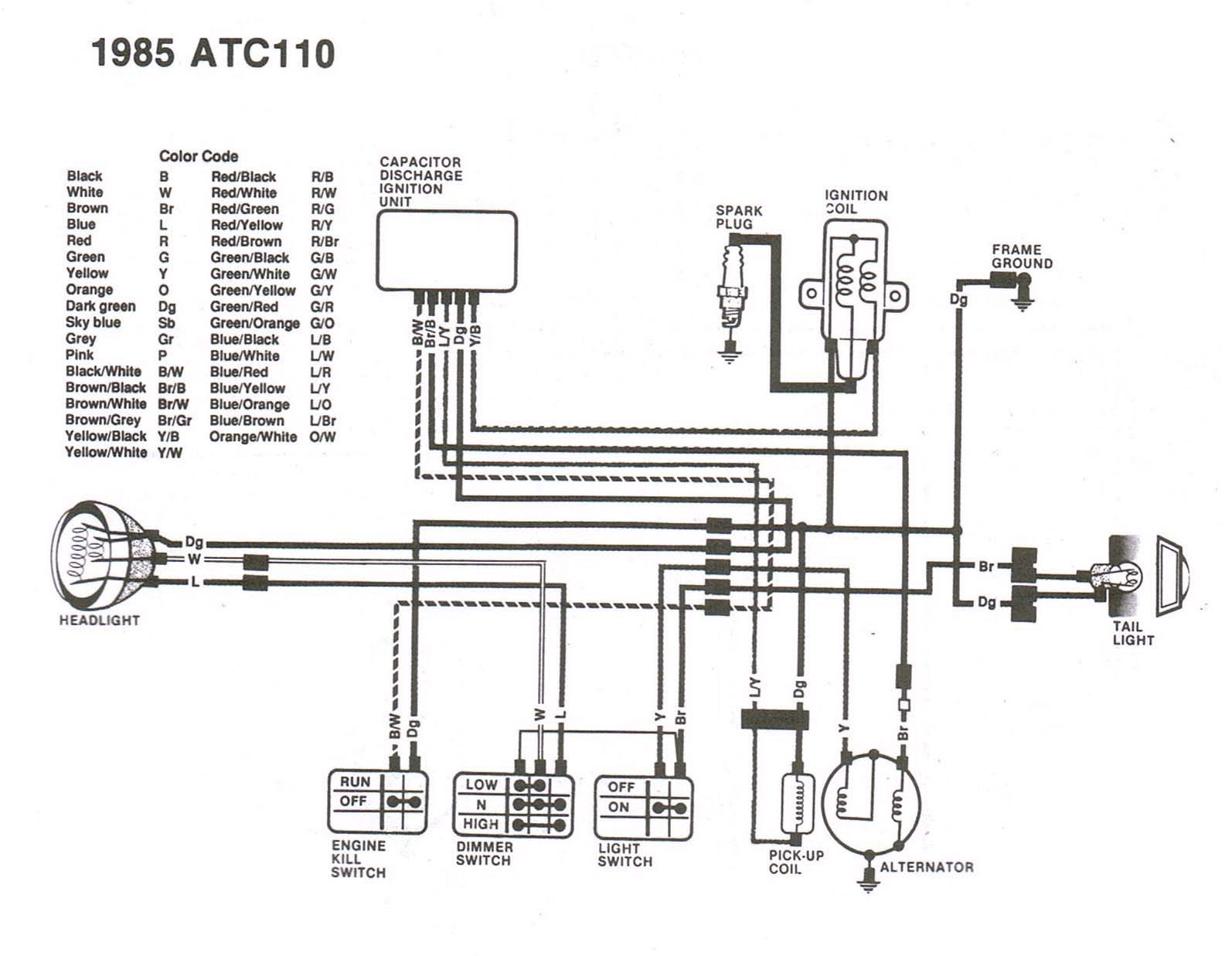 Diagram 750 Honda Wiring Diagram 1973 Full Version Hd Quality Diagram 1973 Soft Wiring Media90 It