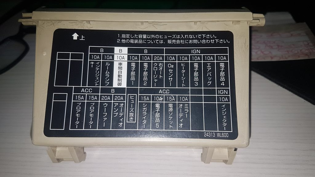Nissan Elgrand Fuse Box Diagram - Wiring Diagram