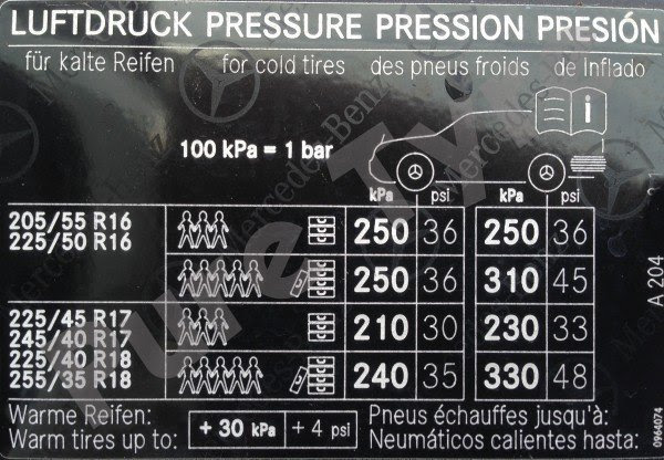 Mercedes C Class 204 Tyre Pressure Placard Pure Tyre 01603 462959
