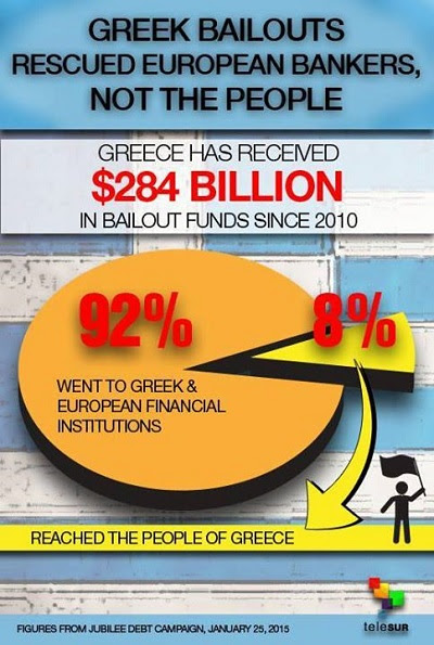 Greece and the Endgame of the Neocolonial Model of Exploitation greek debt