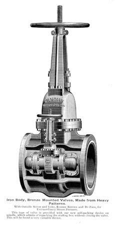 History of Valves - Industrial Valves - United Valve
