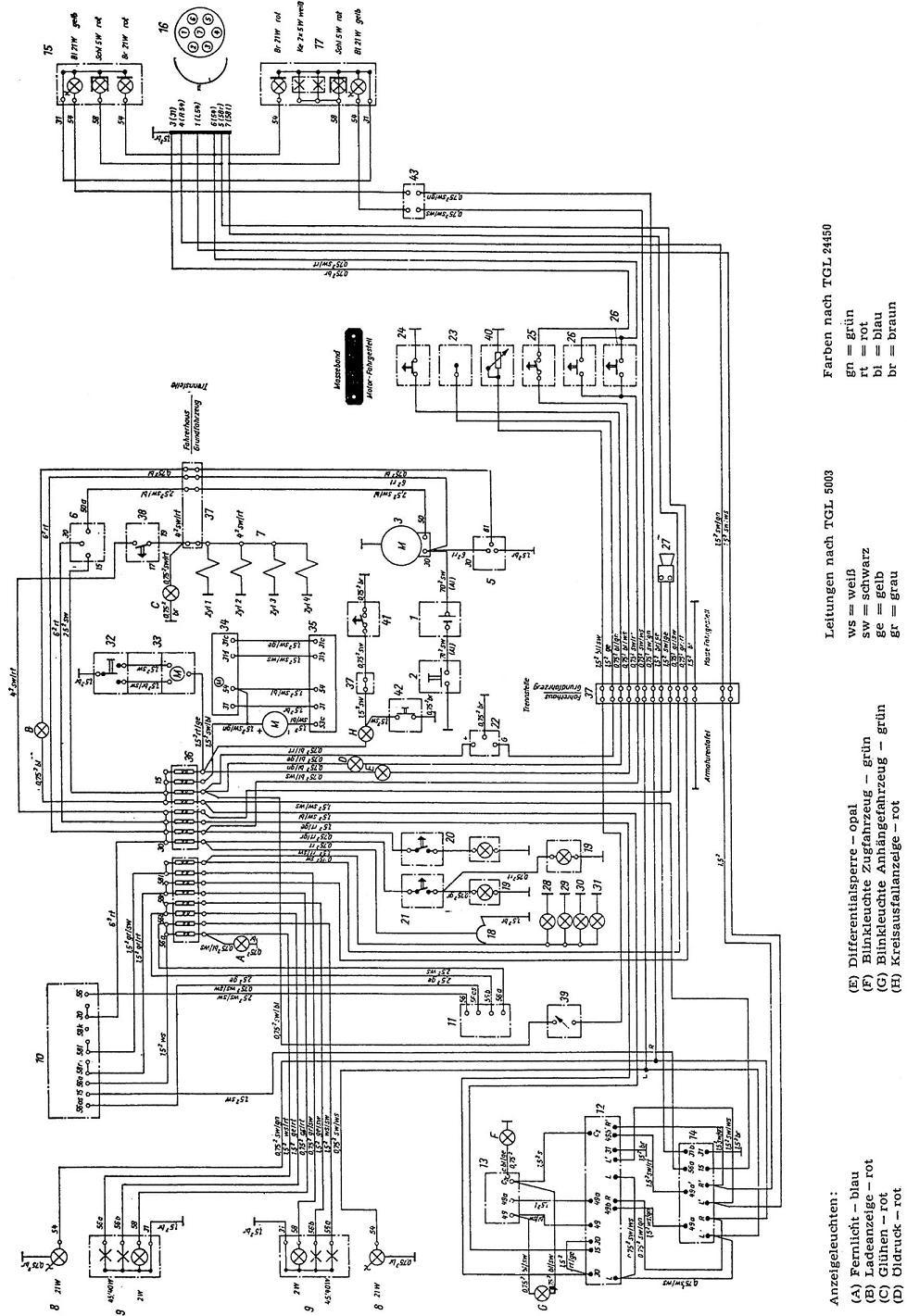Multicarforum Elektrik M25