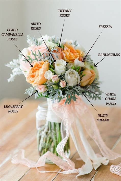 25  best ideas about Bouquet of roses on Pinterest