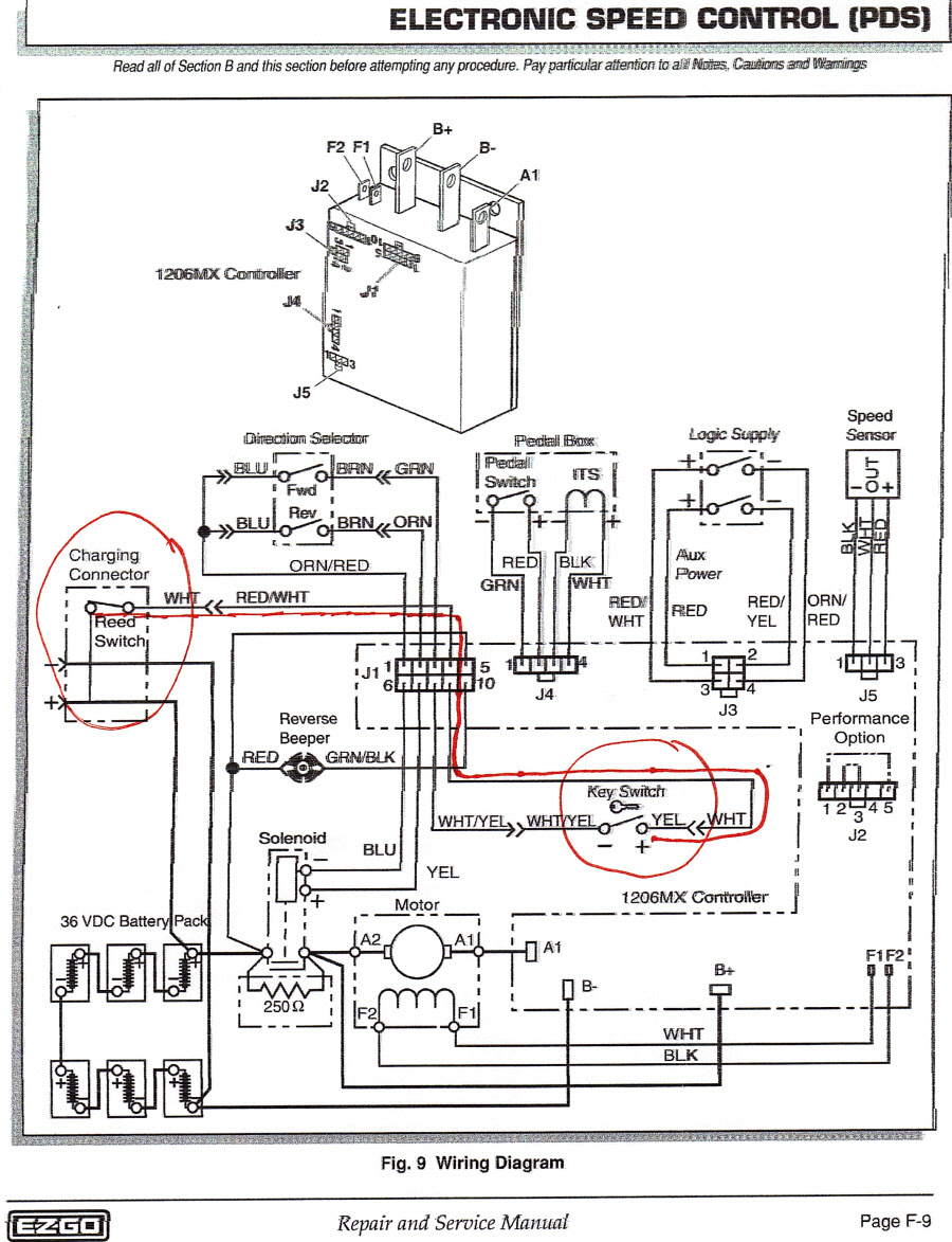 1994 Ezgo Gas Golf Cart Wiring Diagram