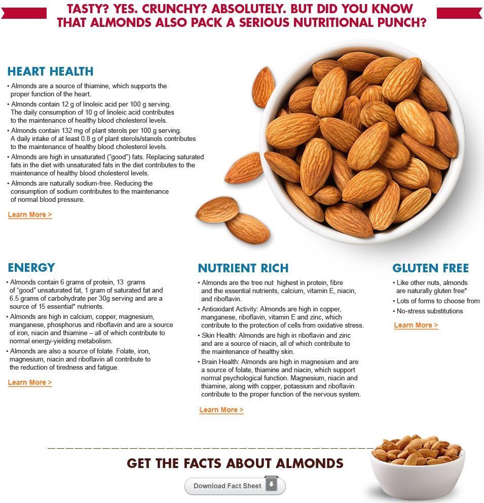photo almondsnutritionjpg_zpsf56aa38e.jpg