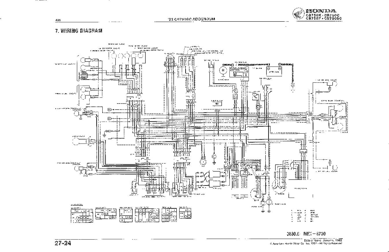 1982 CB750SC - Wiring options with Motogadget M-unit.