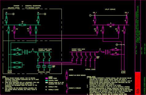 electrical design manual   hospitals