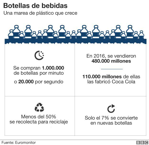 Cinco Gráficos Que Explican El Problema De La Contaminación Tele 13