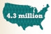 Map of the United States that says 4.3 million