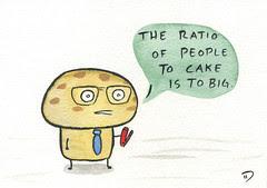 The Ratio