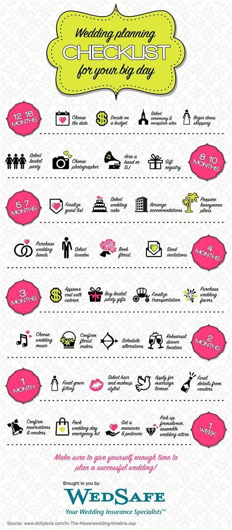 A Wedding Planning checklist and timeline for your big day