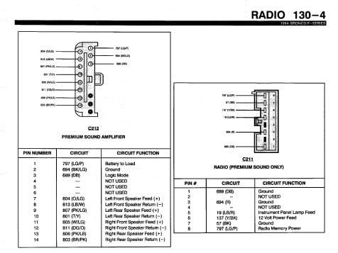 1994 f250 radio wiring diagram 32 1994 ford f150 radio wiring diagram wiring diagram list  32 1994 ford f150 radio wiring diagram