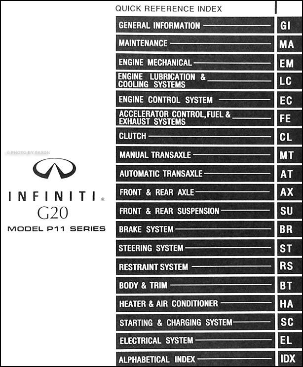 1996 Infiniti G20 Fuse Diagram Diagram Base Website Fuse Diagram Clusterdiagramtemplate Sangiuseppefaenza It