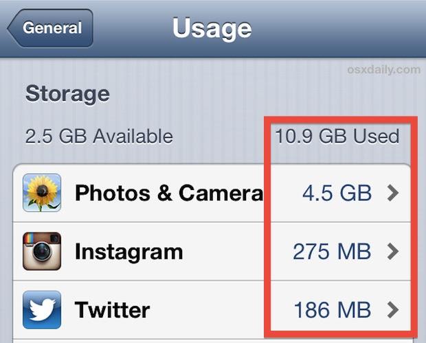 Check if Usage stats add up