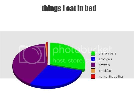 things i eat in bed
