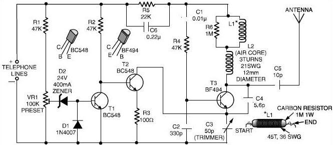 antenna 2000 km circuit