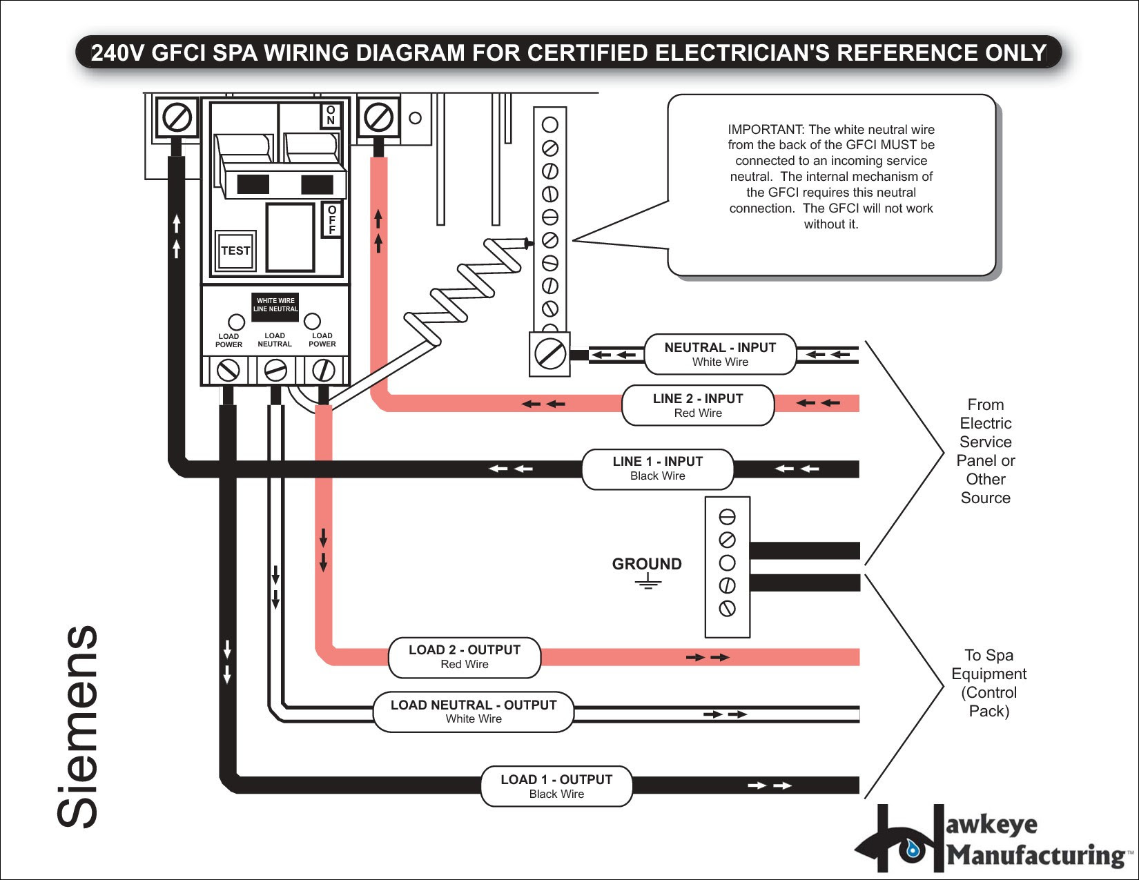 50 Amp Rv Service Wiring Diagram from lh6.googleusercontent.com