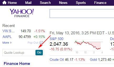 Yahoo forex chart free
