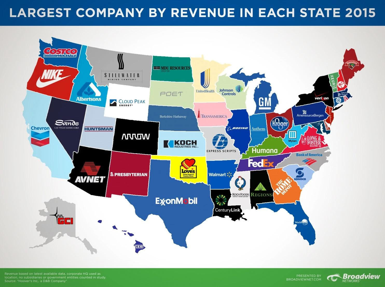 http://www.ritholtz.com/blog/2015/06/largest-company-by-revenue-in-each-state/