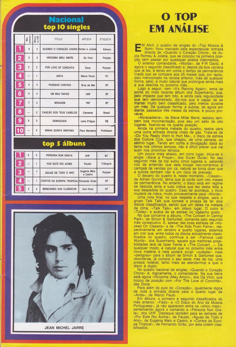 http://queimador-recortesretalhos.blogspot.pt/2014/03/musica-n-81-capa-e-top-musica-1983.html