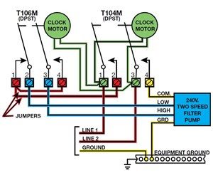 Hayward 2 Speed Pool Pump Wiring Diagram Motorhome Battery Wiring Diagram Landrovers Tukune Jeanjaures37 Fr