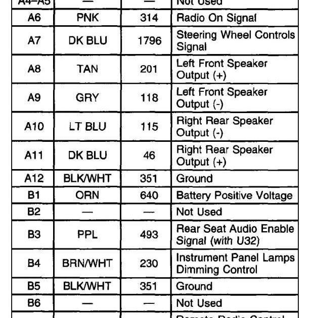 2014 Chevy Silverado 1500 Radio Wiring Diagram