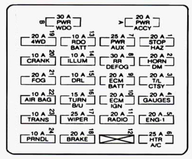 Chevy Astro Van Fuse Box Diagram