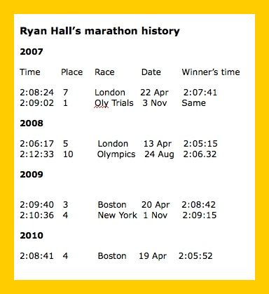 Ryan Hall2color